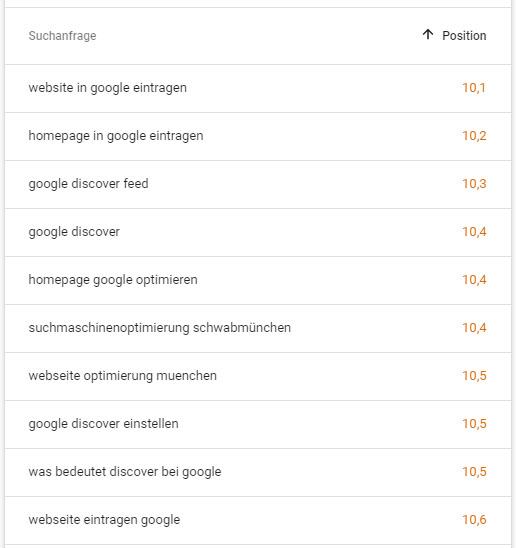 Seite 2 Rankings Search Console